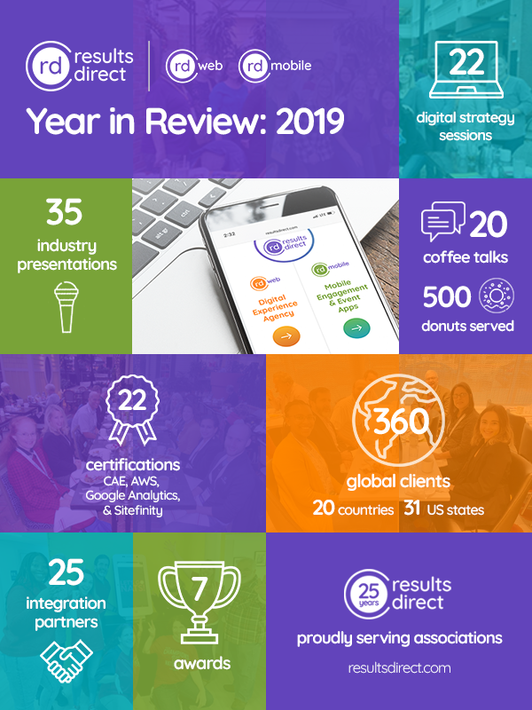 Results Direct Year In Review | RD Web | Results Direct